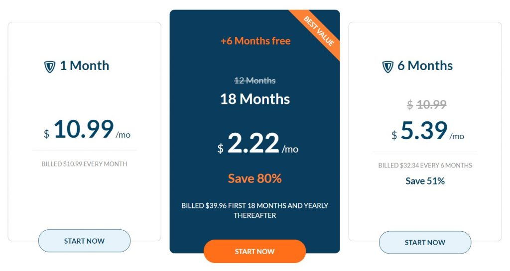 zenmate pricing plan