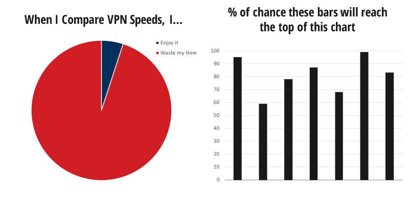 high speed vpn