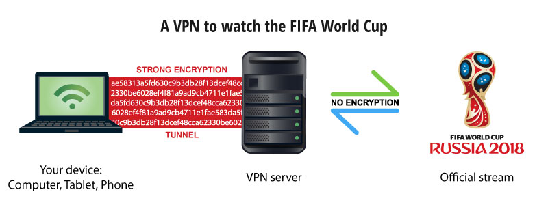 world cup online streaming